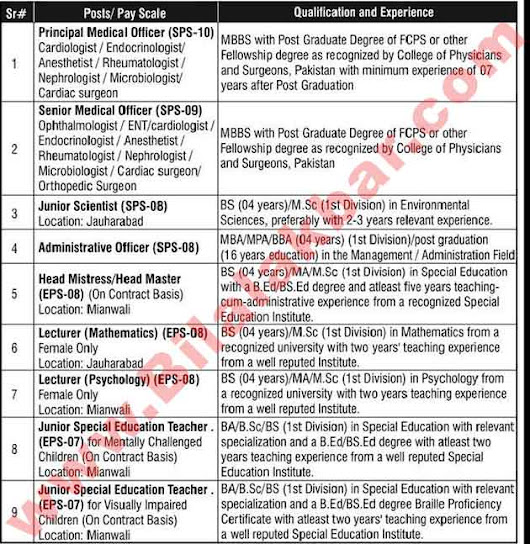 Atomic Energy Jobs 2017 Apply Online From PAEC Before 13/02/2017