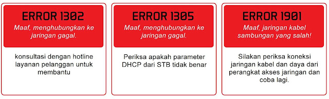 Error STB