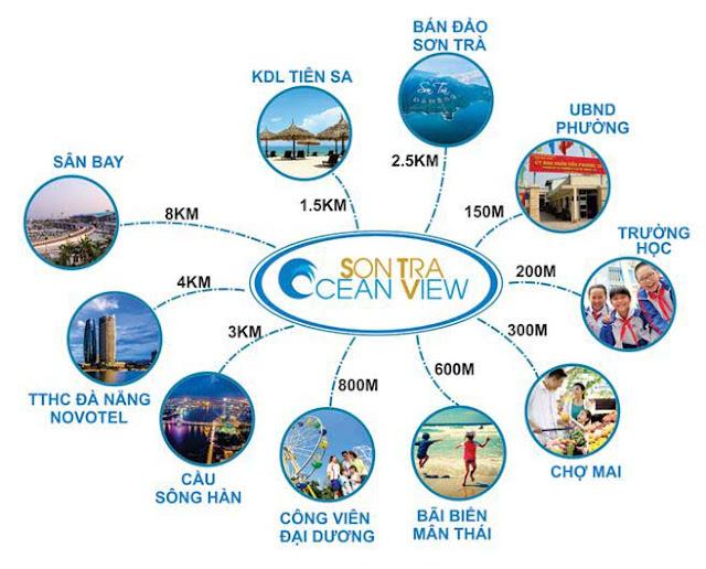Liên kết tiện ích kết nối đến căn hộ Sơn Trà Ocean View Đà Nẵng