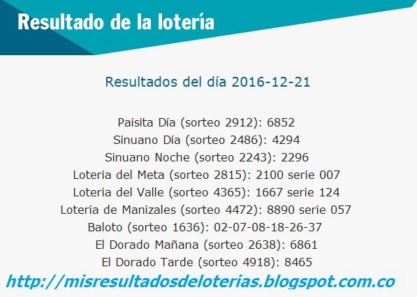Resultados-De las-loterias-de-colombia-Diciembre-21-2016