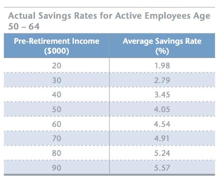 The Retirement Café: Unwealthy