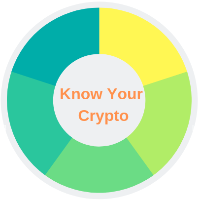 Live cryptocurrency rates in rupees