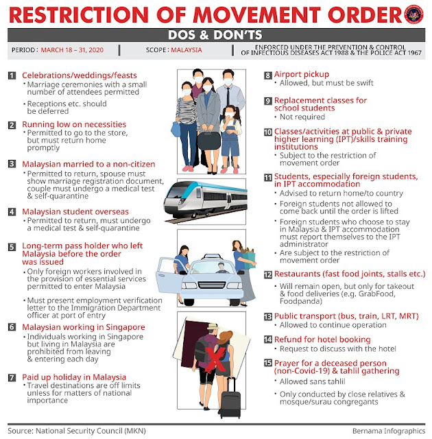 Malaysia Movement Control Order Do and Dont