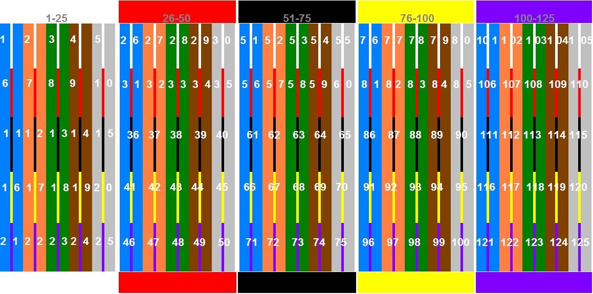 110 Block Wiring Diagram 25 Pair Nyphonejacks Phone And Network Color Codes