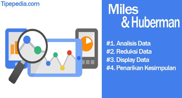 Teori Analisis Data Miles dan Hubermen Lengkap dengan Pengertian dan Tahapan