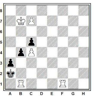 Estudio artístico de ajedrez compuesto por Oswald von Krobshofer (Münchner Nachrichten, 1904)