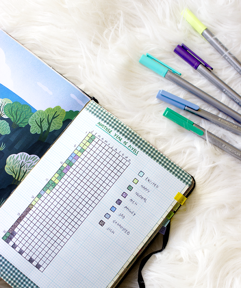 Bullet Journal tips and tricks for planning - pixel mood tracker