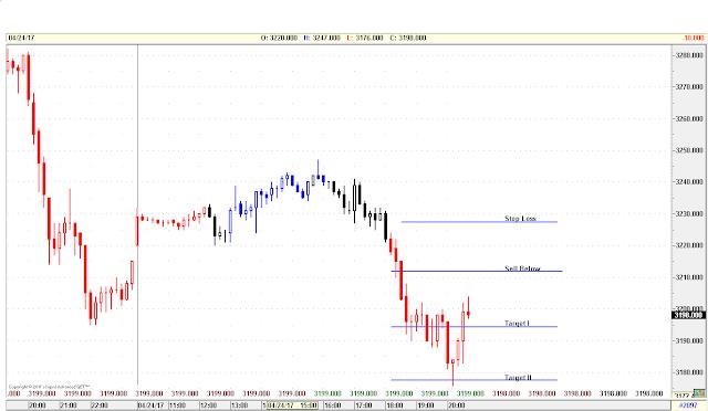 Mcx crude oil trading strategies pdf