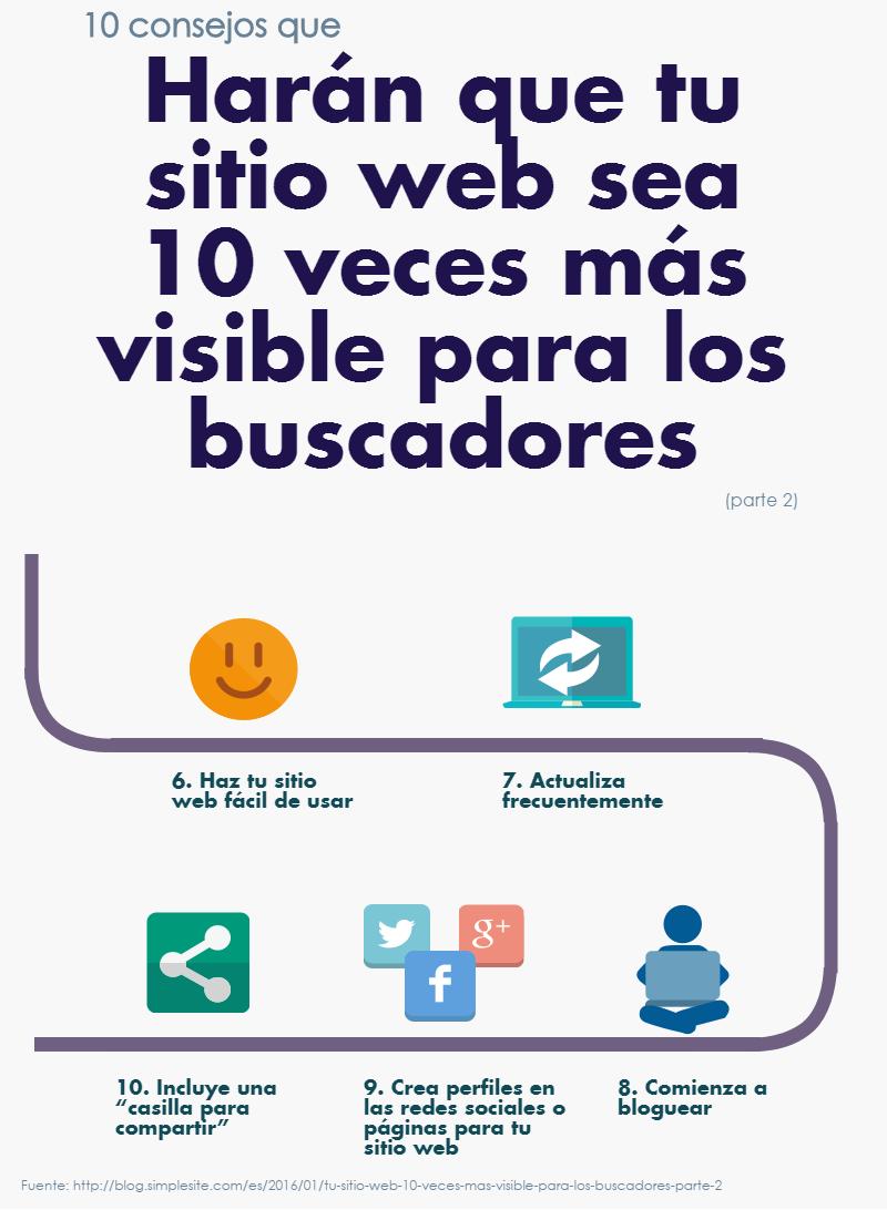 SimpleSite Blog (ES) | Diseño web y tips para tu blog y web empresarial