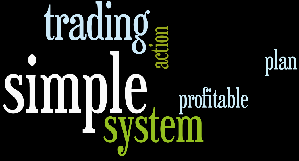 trading action plan wordle