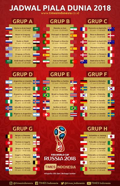 Jadwal Lengkap Piala Dunia 2018 Rusia