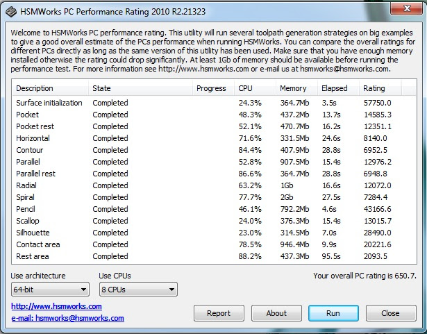 Dell Laptop Overclocking Software