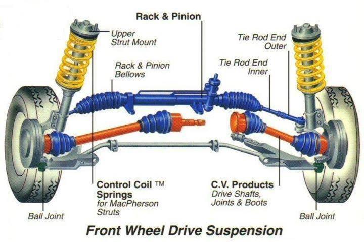 for G35 window motor recall