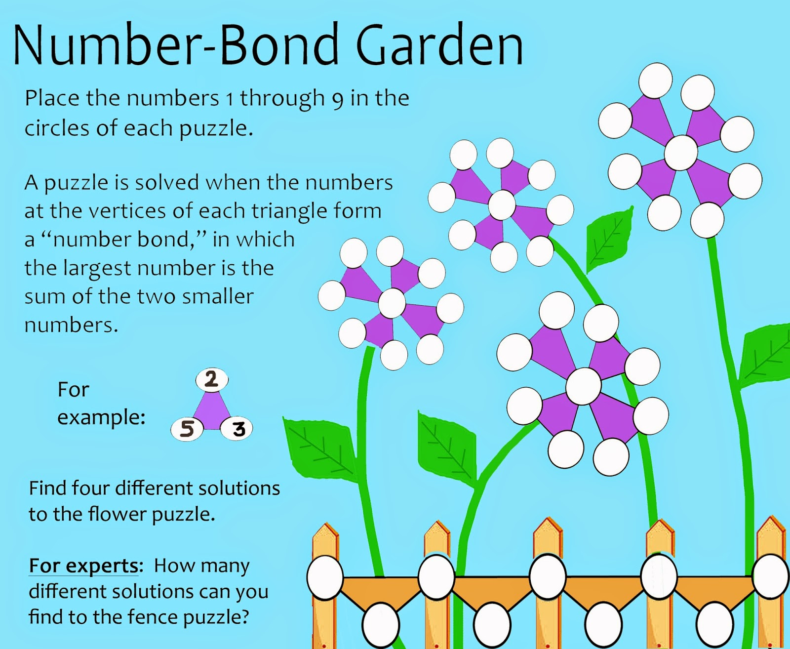 Worksheet What Is A Number Bond Grass Fedjp Worksheet