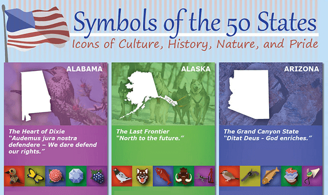 Symbols of the Fifty States: Icons of Culture, History, Nature, and Pride