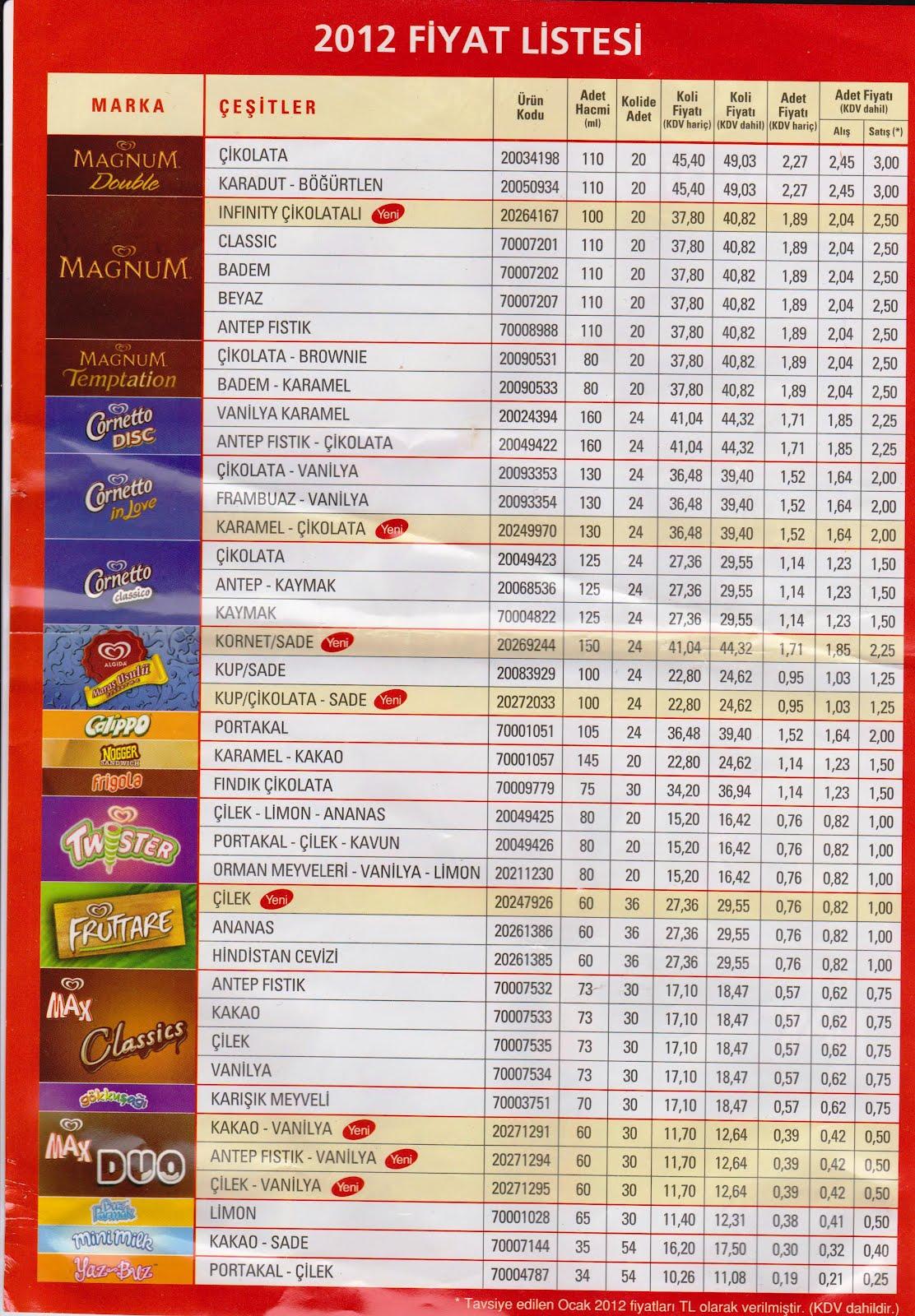 Algida Dondurma çeşitleri Ve Fiyatları Mutfak Eşyaları