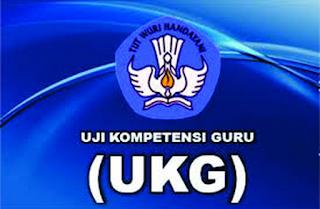 Contoh Latihan Soal UKG SD Bagian 1 (soal 1-50)
