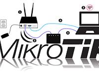 Mengenal Mikrotik Pada Jaringan Komputer
