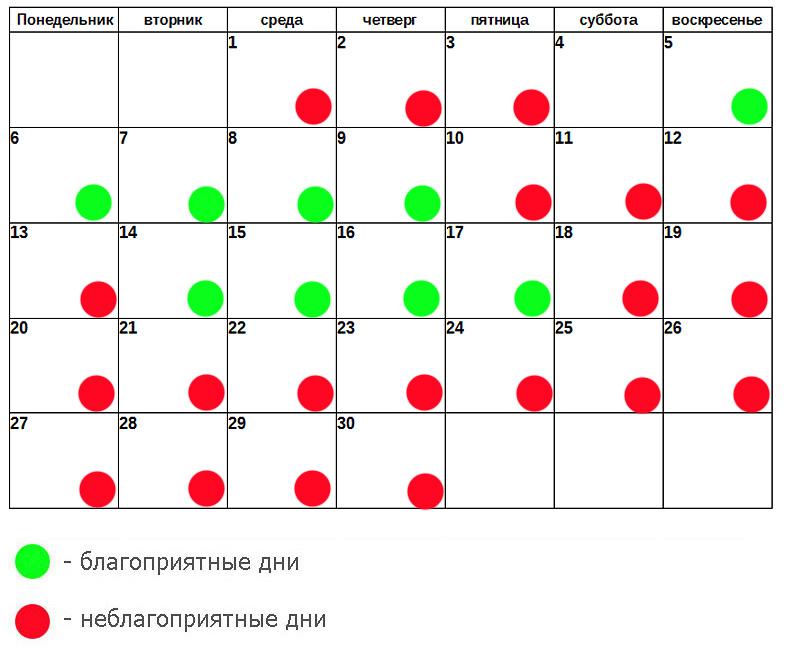 лунный календарь эпиляции ноябрь 2017