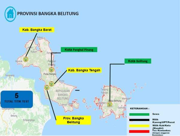 Lokasi Tes Cat BKN Propinsi Bangka Belitung
