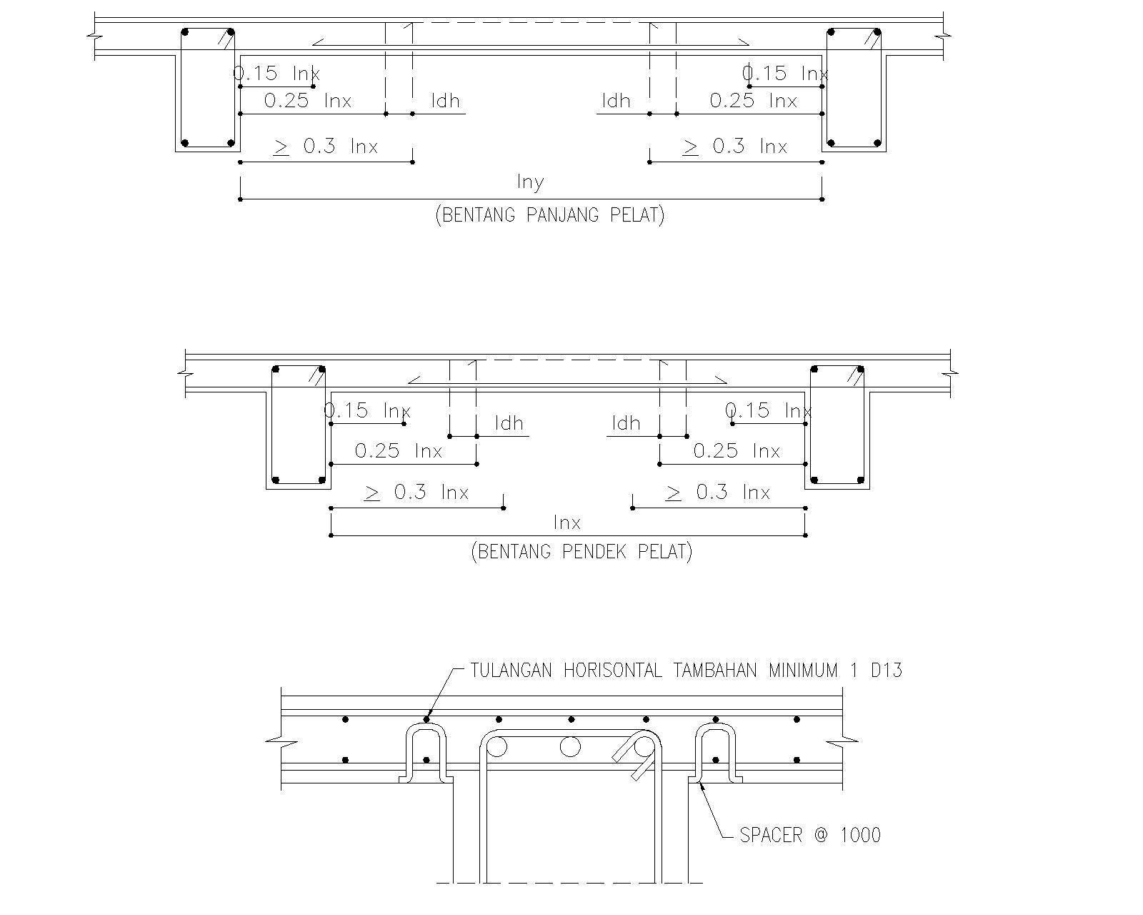 maygunrifanto Standart Detail Pekerjaan Konstruksi Beton