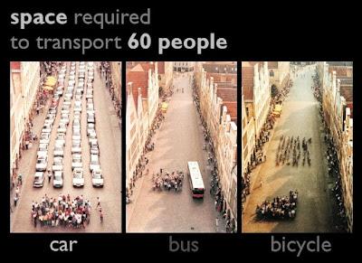 Espacio requerido para transportar 60 personas en diferentes transportes, ahorro de combustible