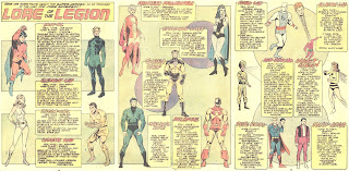 Legion of Super-Heroes Members