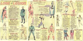 Legion of Super-Heroes Members