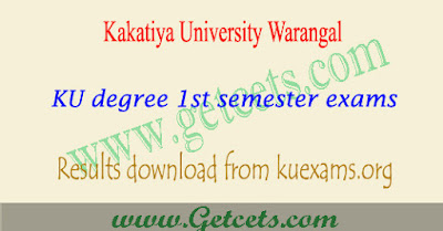 KU degree 1st sem results 2020 Manabadi First year exams