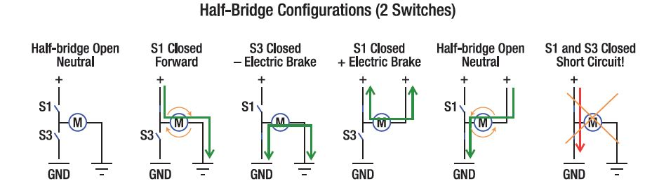 Making An H-Bridge Motor Driver | The Engineer's Spot! on