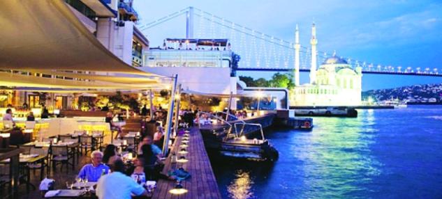 Plages à Istanbul , La plage solaire