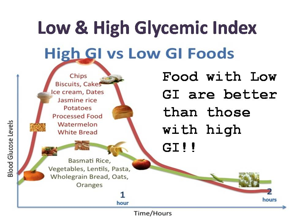 What Are Some Low Glycemic Foods