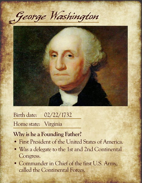 List of national founders