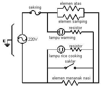 gambar diagram kelistrikan rice cooker