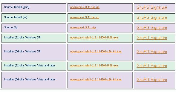 VPN server indonesia yang gratis dan stabil ~ Catatan