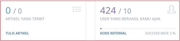 Dari 424 refferal cuma 10 saja artikelnya yang diterbitkan oleh situs penyedia menulis membayar rupiah ini.