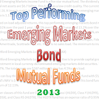 Top Performing Emerging Markets Bond Mutual Funds 2013