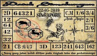 code syair singapore, syair togel sgp, gambar syair sgp batarakala, syair sgp, syair sgp batarakala, Code syair singapore