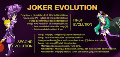 Smile Joker Evolution Lost Saga Indonesia