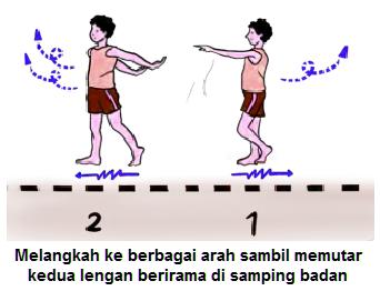 Gambar Kombinasi gerak ritmik dengan melangkah mundur maju dengan ayunan dan putaran dua lengan