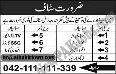 Staff Required in Lahore, Latest Jobs 2018