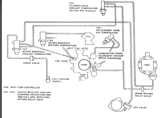 1973 Ford f100 vacuum diagram