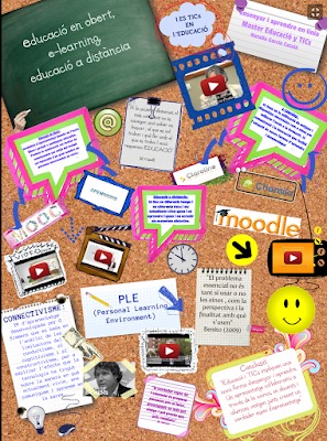 http://natalia1985.edu.glogster.com/e-distancia-e-learning-e-obert