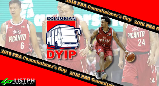 List of Columbian Dyip Roster 2018 PBA Commissioner's Cup