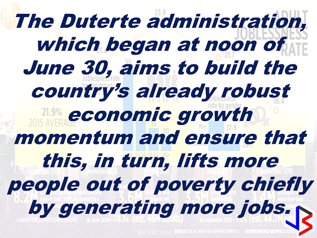 "Jobless Filipinos has reached the all time low for nearly nine years in a survey conducted by Social Weather Stations (SWS) which boosted optimism on job availability among the Filipinos for the next 12 months.    Presidential Communications Operations Office Secretary Martin M. Andanar said in a text message that ""the lower joblessness rate is a result of the Duterte administration's policy of attracting investments and enhancing the inclusiveness of growth by creating more jobs.""  Here is the result of the SWS survey in graph from Business World:   Rene E. Ofreneo, professor at the University of the Philippines School of Labor and Industrial Relations,  ""continuing growth of the economy"" attributed to the decline in joblessness in the third quarter.     The growth of the country's gross Domestic Product (GDP) has reached 7.1% average at the last quarter  is already hitting the top end of their target which is 6-7 % target range for the entire 2016.  ""I  have the impression that the country is growing despite the politicians mainly because, as a nation, we are remittance driven and we are a consumer-based economy,"" Mr. Ofreneo added."