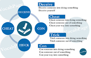 Synonyms: Deceive; cheat; trick; con