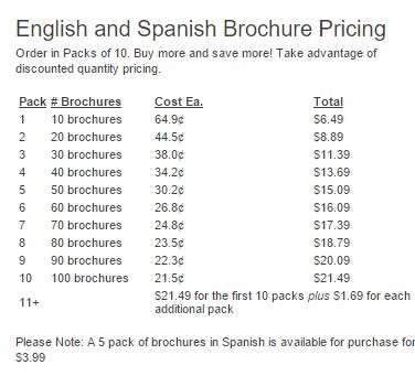 Avon Brochure Cost