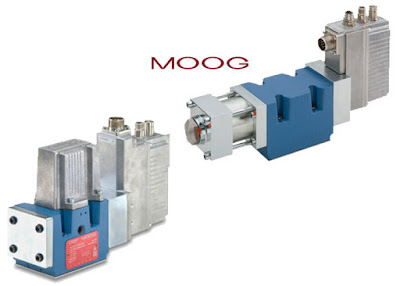 Flow Control Valves with Fieldbus Interface