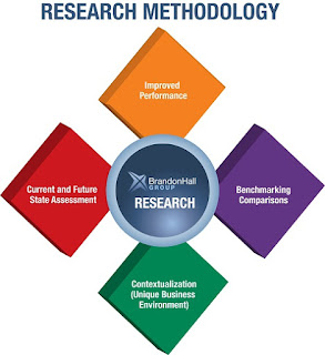 research methodology questions and answers Librarians learning portal, quiz, news, jobs, events, online coaching, ugc net/set preparation methods.