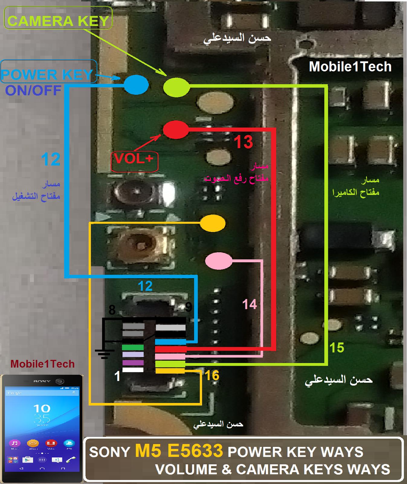 Somy Xperia M5 E5633 Power  U0026volume Keys Ways